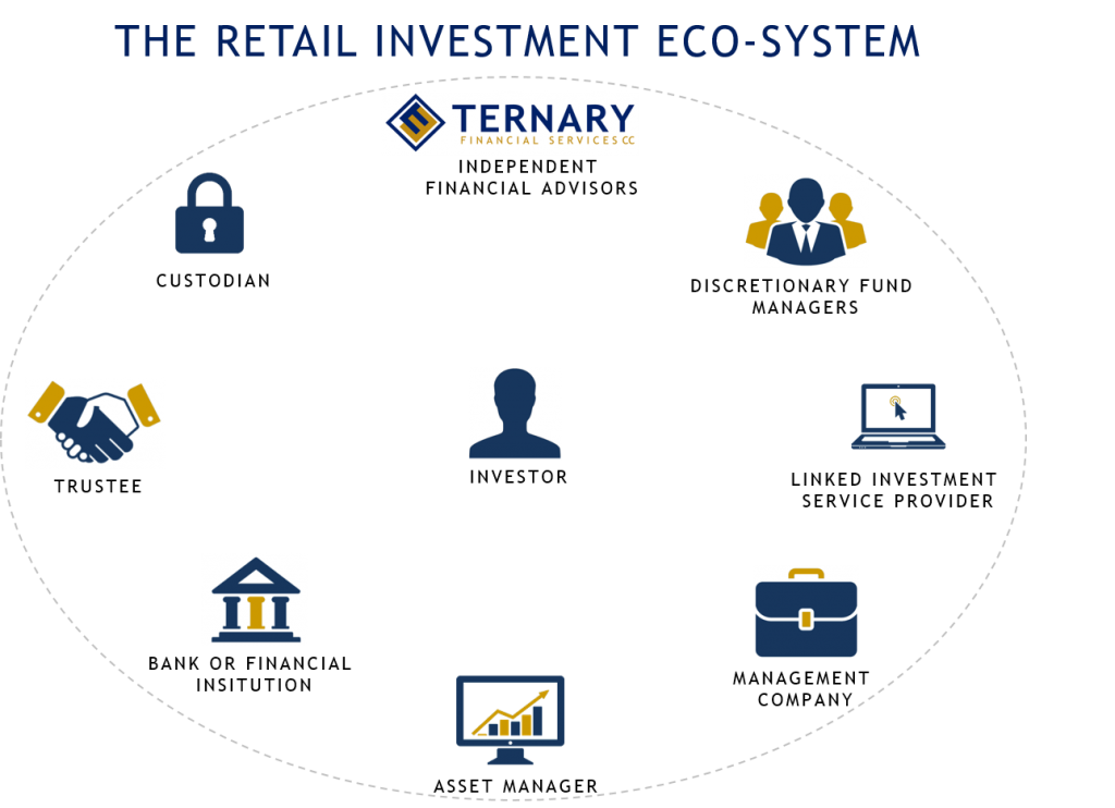 The Retail Investment Eco-System